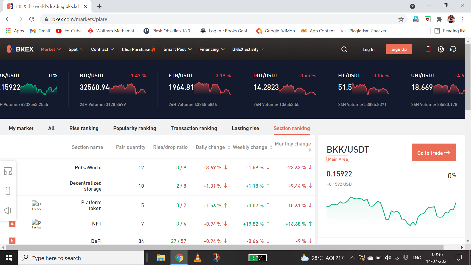 Bkex trading view